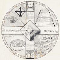 Atlas_Monde_Mundus_Mundaneum_small